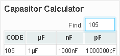 Capacitor Calculate